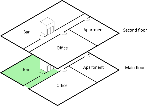 """Drawing of occupancies in two floors of a building (Bar, Office, Apartment on each floor).  Main floor section marked 'Bar' is shaded green"