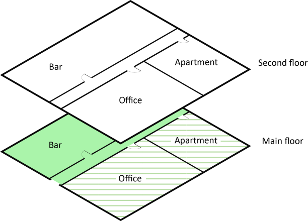 Drawing of occupancies  in two floors of a building (Bar, Office, Apartment on each floor).  Main floor section marked 'Bar' is shaded green, and 'Office', and 'Apartment' are line-filled in green