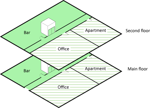 Drawing of occupancies in two floors of a building (Bar, Office, Apartment on each floor).  On both floors, sections marked 'Bar' are shaded green, and 'Office', and 'Apartment' are line-filled in green