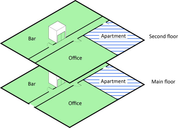 Drawing of occupancies in two floors of a building (Bar, Office, Apartment on each floor).  On both floors, sections marked 'Bar' and 'Office' are shaded green, and 'Apartment' is line-filled in blue