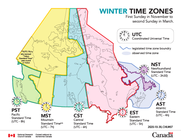 Standard time zones, winter